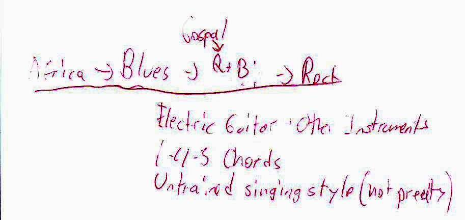 File:047-Blues Notes Page 4.JPG