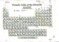 Annotated Periodic Table.JPG